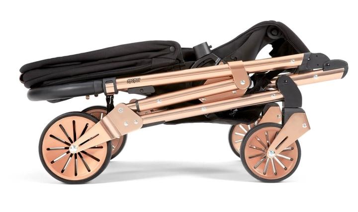 Memilih Stroller yang Tepat SesuaiKebutuhanku